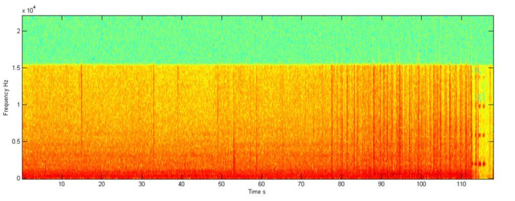 PopcornSpectrogram