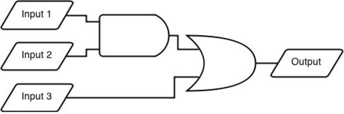 Untitled Diagram